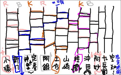 [繪茶][慶生] 銀時生日快樂XDDD